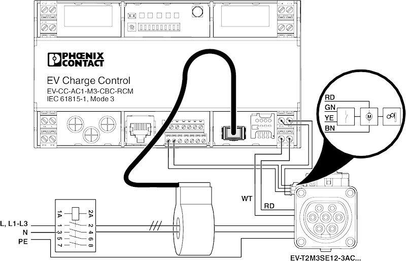charge controller ac-ev-cc-ac1-m3-cbc-rcm-eth